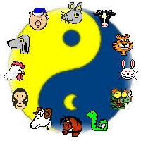 Chinese Daily Astrology
