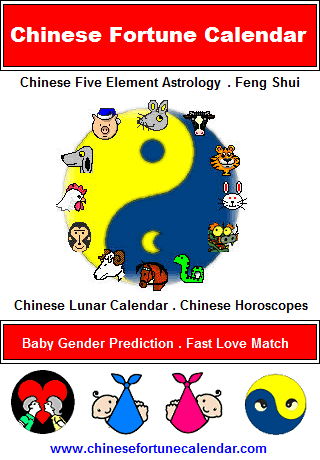 Chinese gender chart 2020